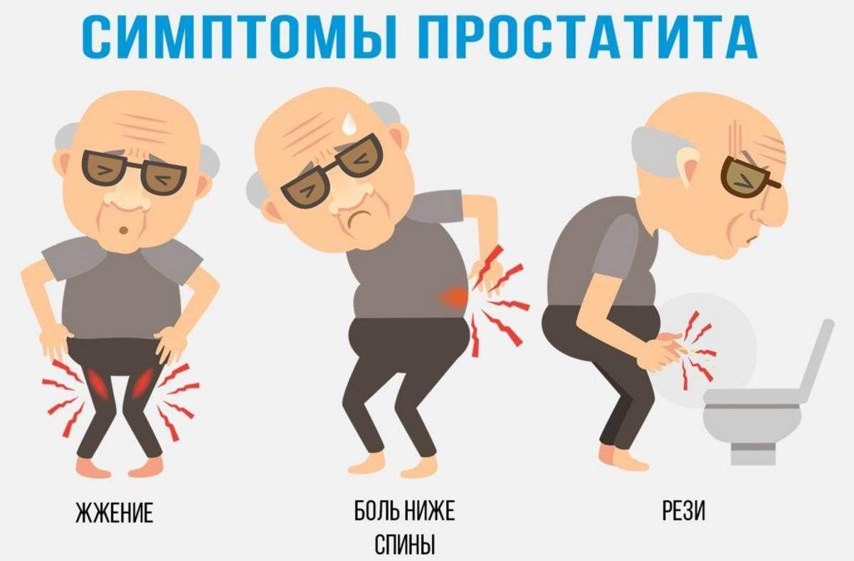 начальные стадии простатита симптомы и лечение